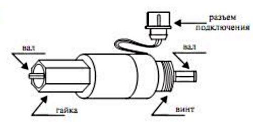 Конструкция датчика скорости на ВАЗ 2114