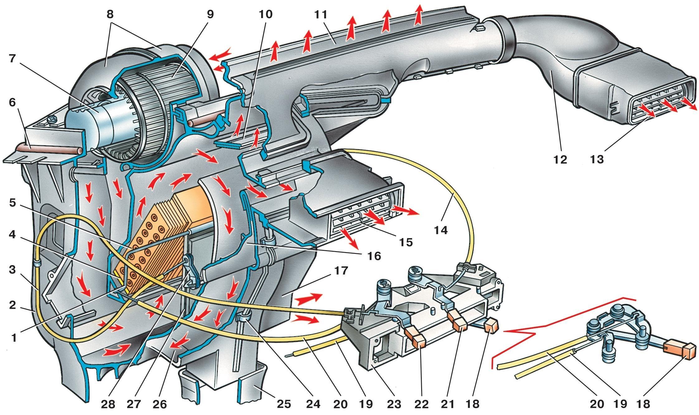 Конструкция печки на ВАЗ 2114