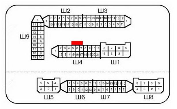 Нумерация штекеров в соединительных колодках монтажного блока