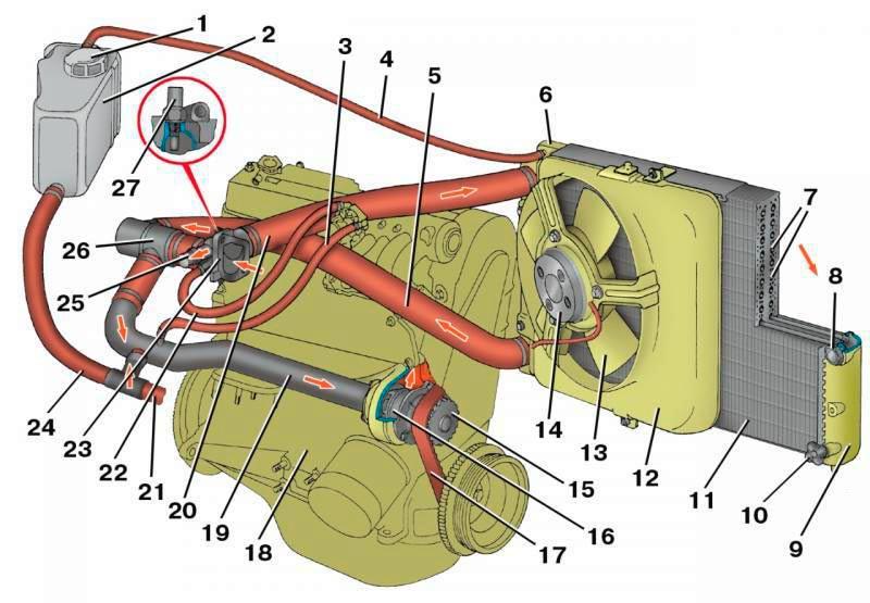 Схема-охлаждения-ваз-2114