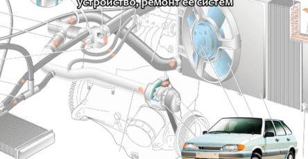 СистемаохлаждениянаВАЗ2114---устройство,-ремонт-её-систем