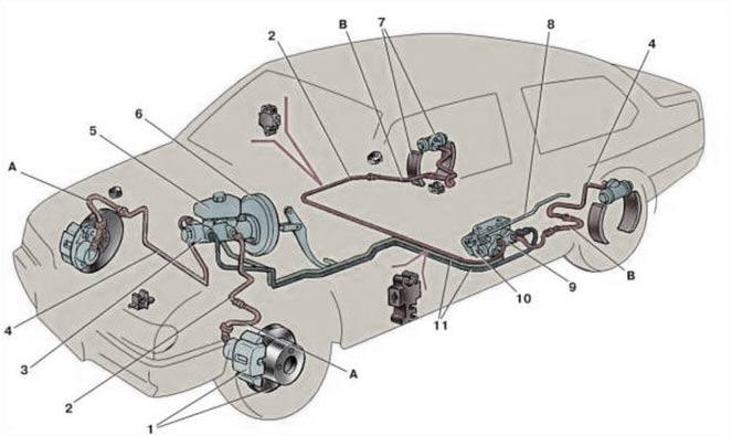 Тормозная-система-ВАЗ-2114