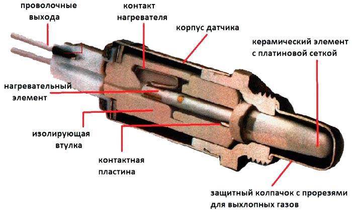 Устройство-датчика-кислорода-ваз-2114
